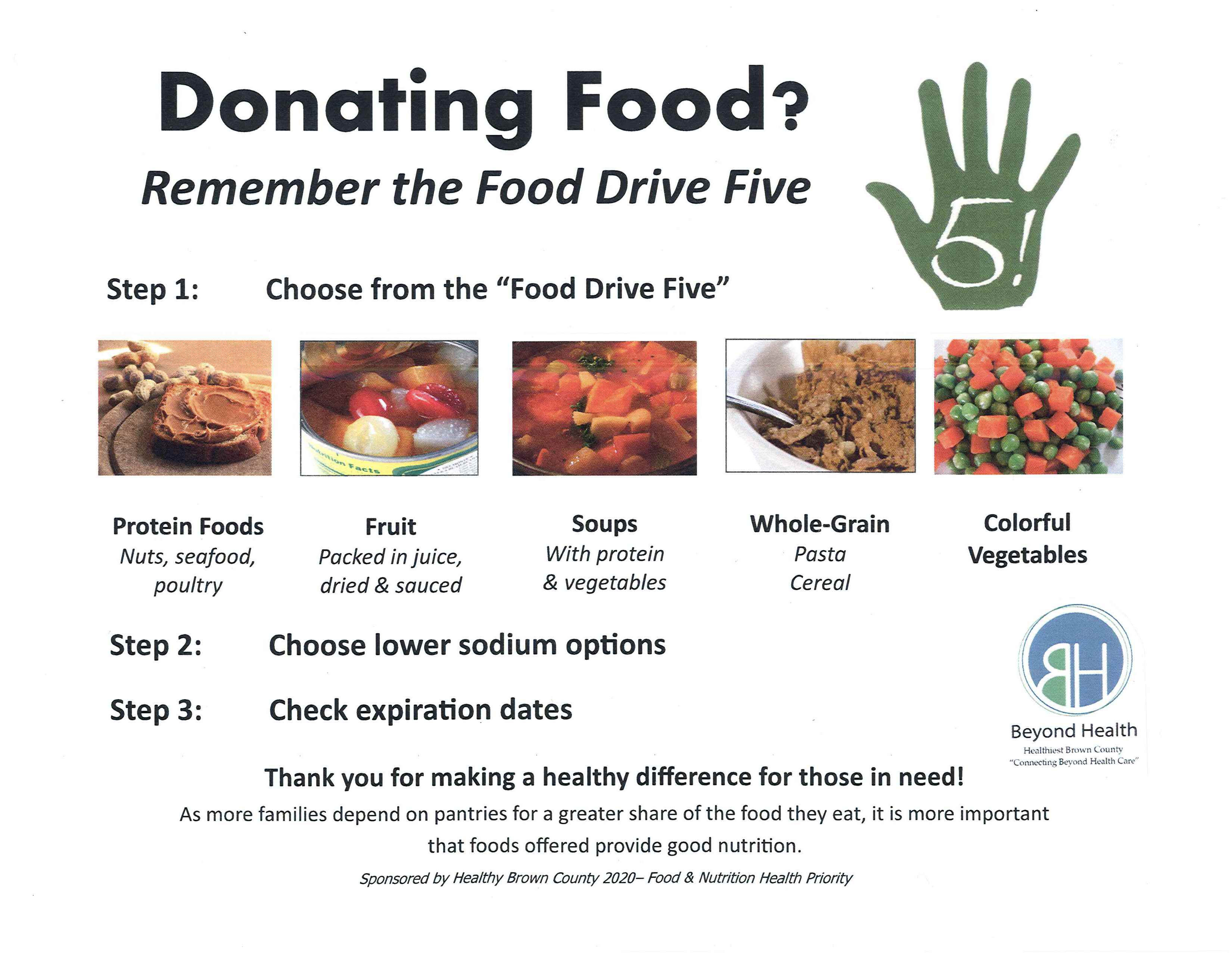 Food Bank Requested Items